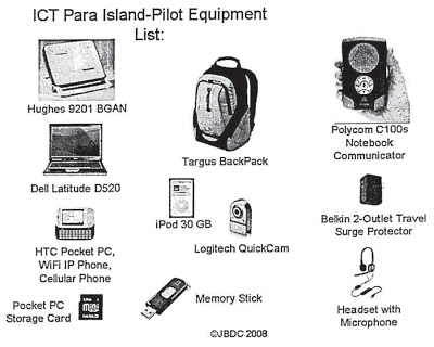 equipment-list-3