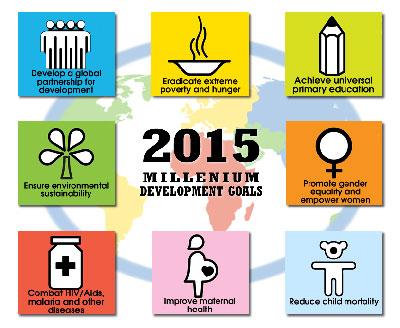 MDG goals graphic www.unicef.org.uk