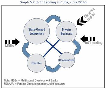 soft-landing-graph-2