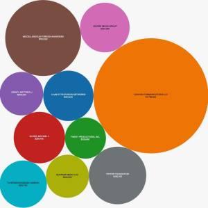 interactive graphic