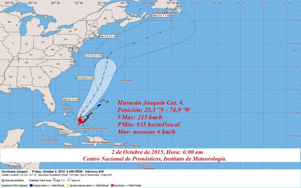 The projected path of Hurricane Joaquin from the Cuban Weather Service (INSMET).