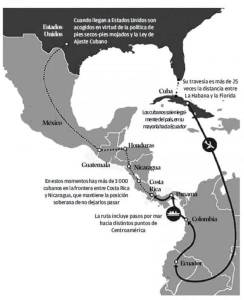 Map of the migrant path that was being used from Ecuador to the United States. Ilustration: granma.cu